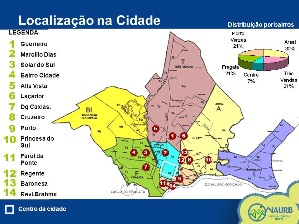 Localização na Cidade Distribuição por bairros. LEGENDA. 1. Guerreiro. Marcílio Dias. Solar do Sul.