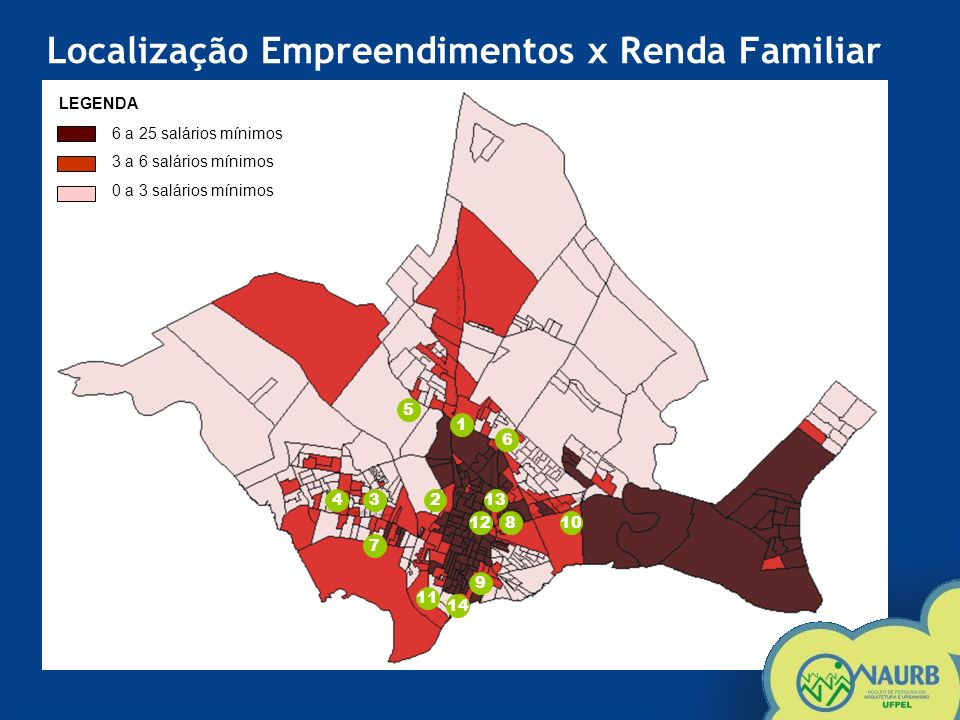 Localização Empreendimentos x Renda Familiar