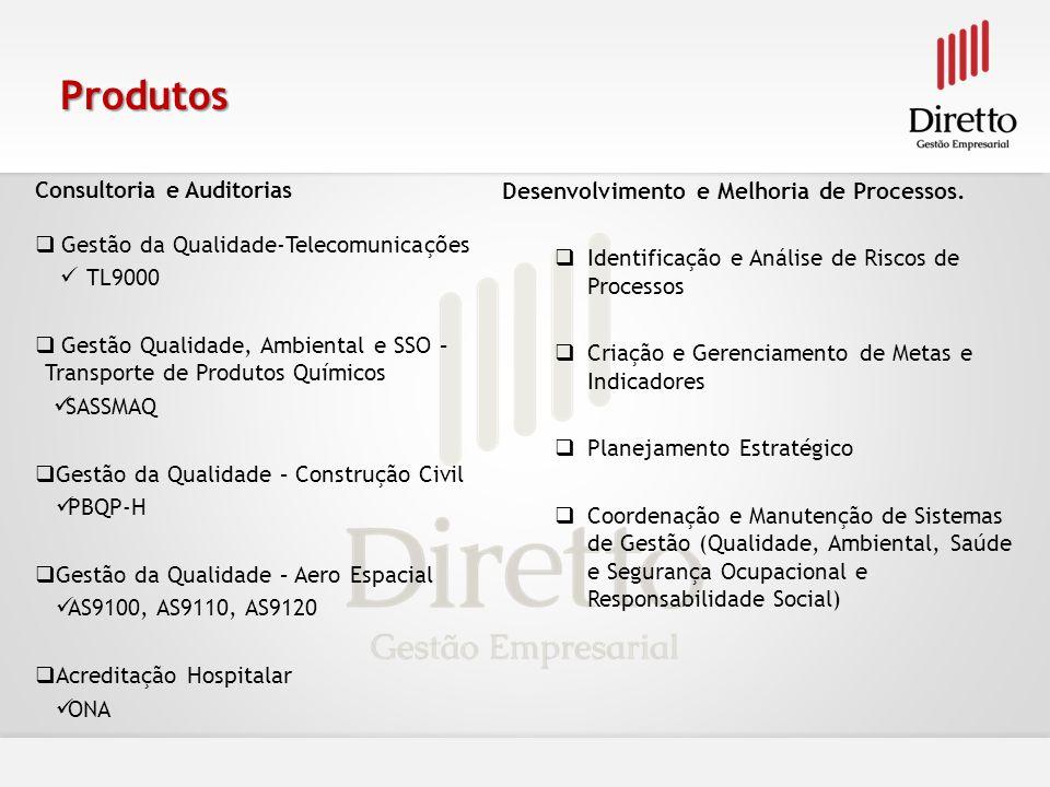 Produtos Consultoria e Auditorias