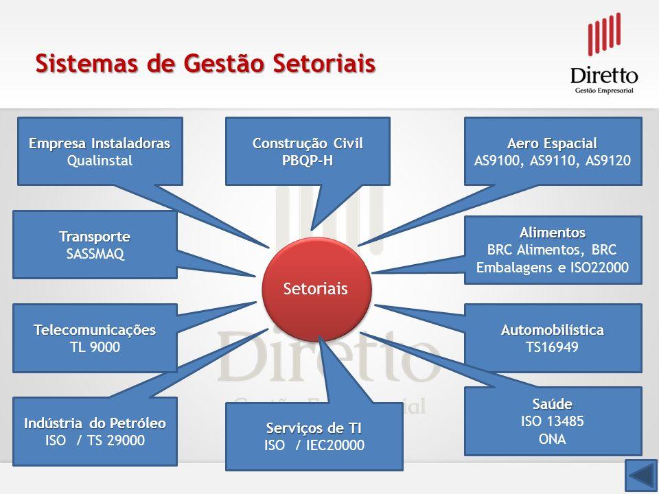 Sistemas de Gestão Setoriais