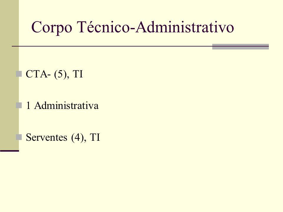 Corpo Técnico-Administrativo