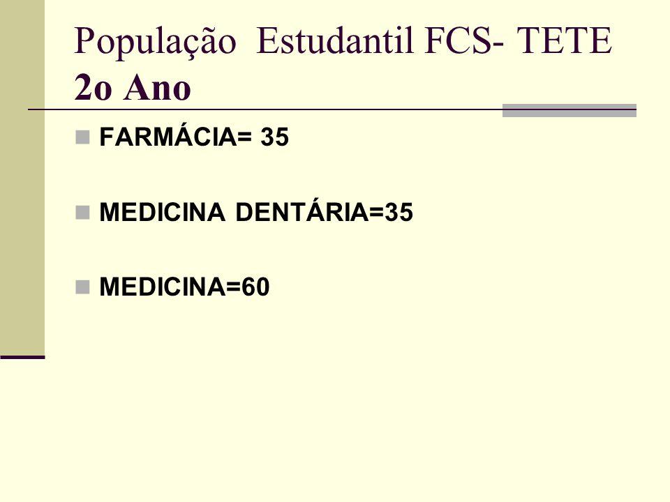 População Estudantil FCS- TETE 2o Ano