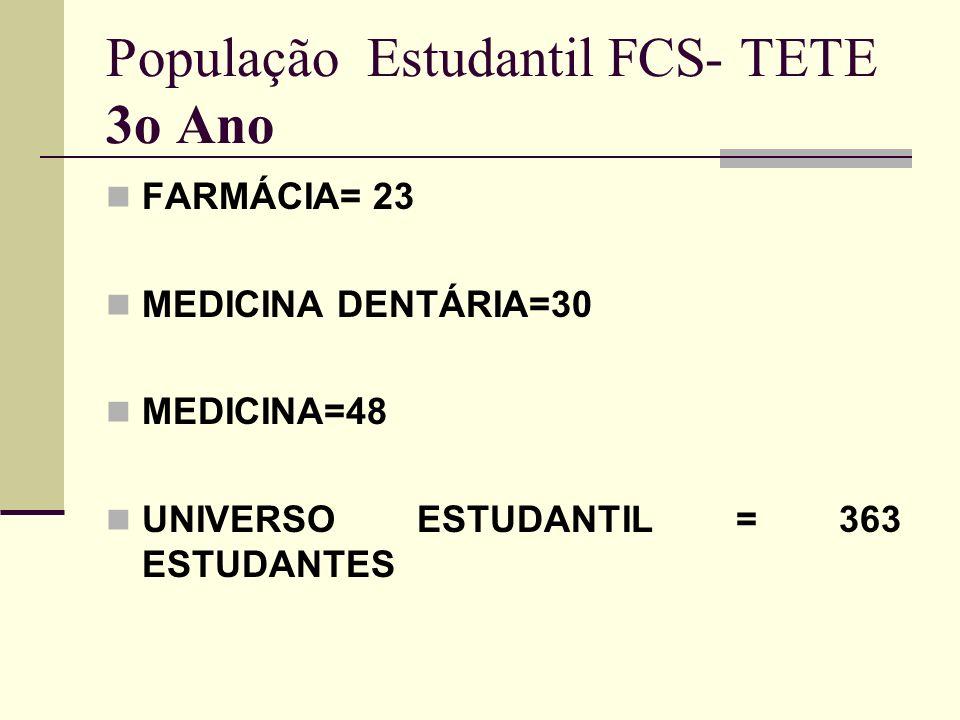 População Estudantil FCS- TETE 3o Ano