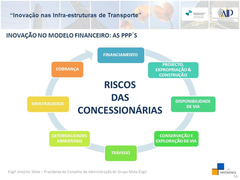 RISCOS DAS CONCESSIONÁRIAS