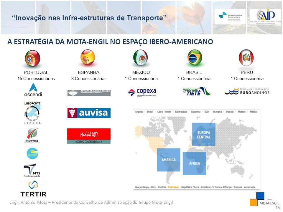 A ESTRATÉGIA DA MOTA-ENGIL NO ESPAÇO IBERO-AMERICANO
