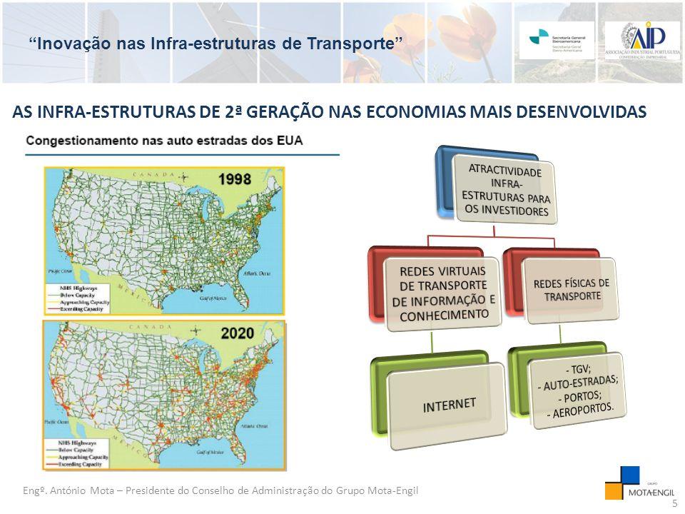 AS INFRA-ESTRUTURAS DE 2ª GERAÇÃO NAS ECONOMIAS MAIS DESENVOLVIDAS