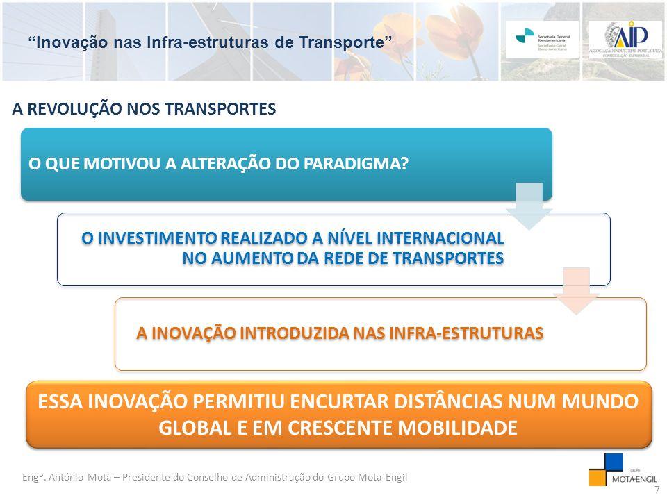 A REVOLUÇÃO NOS TRANSPORTES