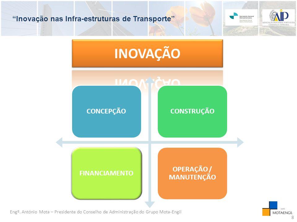 INOVAÇÃO CONCEPÇÃO CONSTRUÇÃO FINANCIAMENTO OPERAÇÃO / MANUTENÇÃO