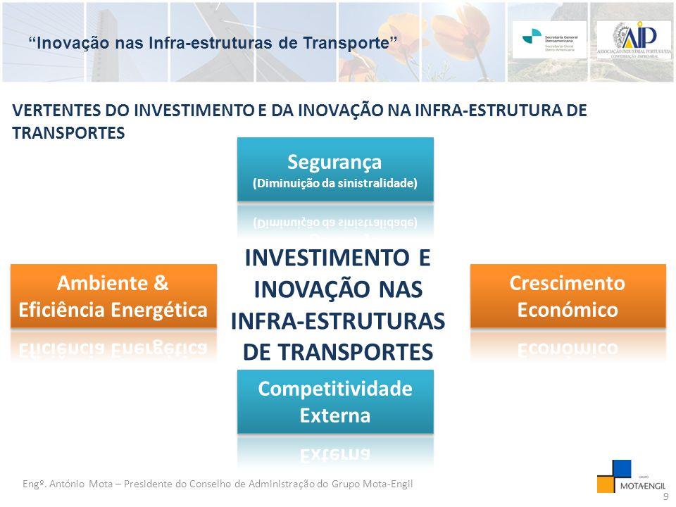 INVESTIMENTO E INOVAÇÃO NAS INFRA-ESTRUTURAS DE TRANSPORTES