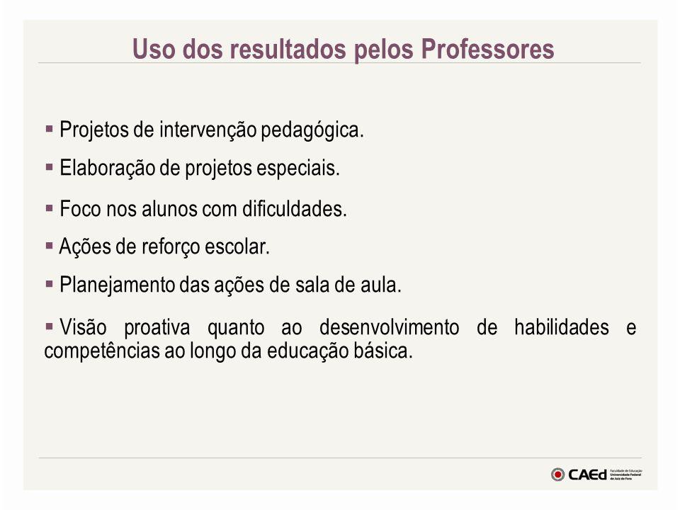 Uso dos resultados pelos Professores