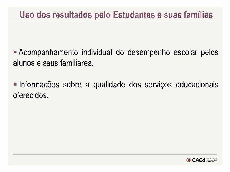 Uso dos resultados pelo Estudantes e suas famílias