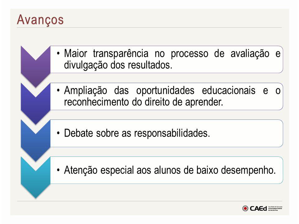 Avanços Maior transparência no processo de avaliação e divulgação dos resultados.
