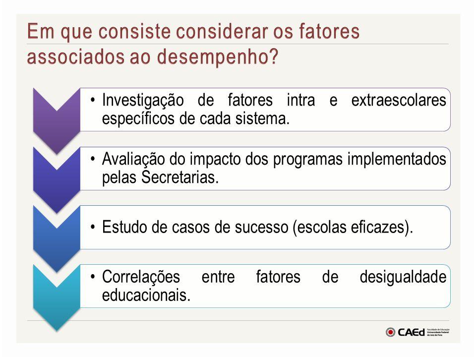 Em que consiste considerar os fatores associados ao desempenho