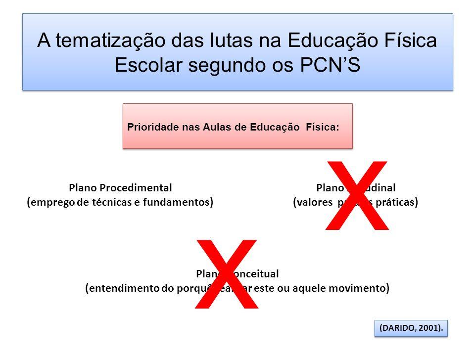 Prioridade nas Aulas de Educação Física: