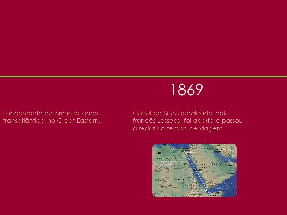 1869 Lançamento do primeiro cabo transatlântico no Great Eastern.