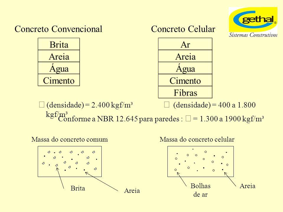 Concreto Convencional Concreto Celular
