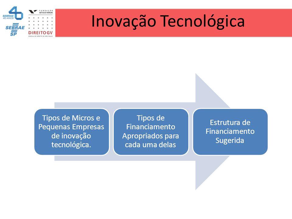 Inovação Tecnológica Tipos de Micros e Pequenas Empresas de inovação tecnológica. Tipos de Financiamento Apropriados para cada uma delas.