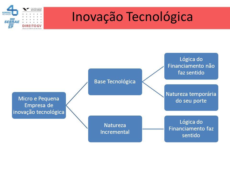 Inovação Tecnológica Micro e Pequena Empresa de inovação tecnológica. Base Tecnológica. Lógica do Financiamento não faz sentido.