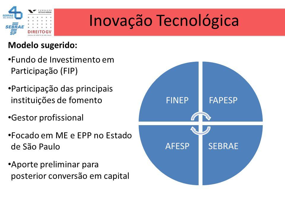 Inovação Tecnológica FINEP FAPESP SEBRAE AFESP Modelo sugerido: