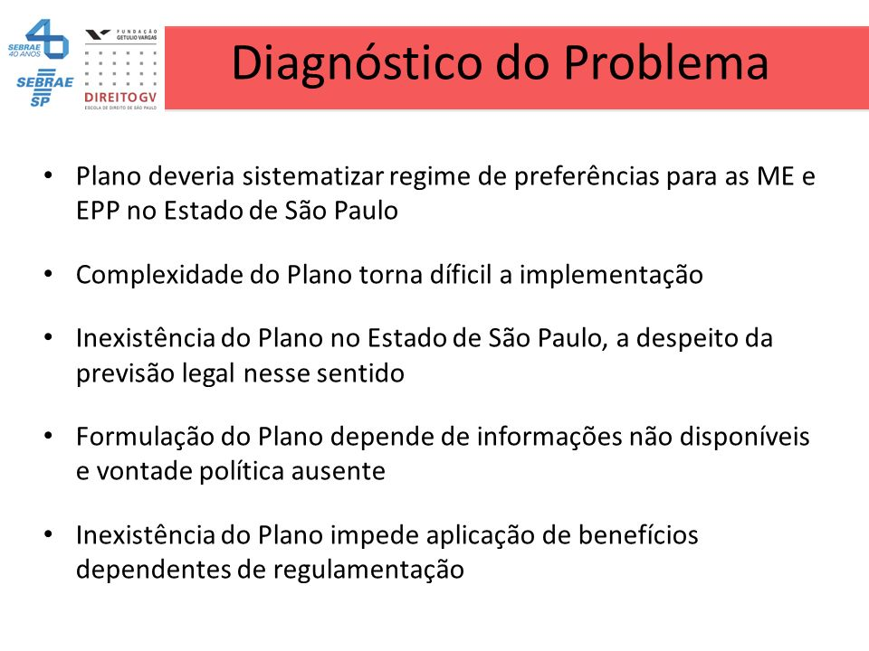 Diagnóstico do Problema