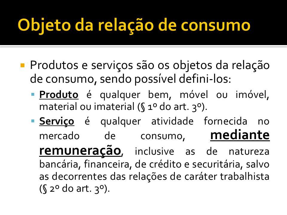 Objeto da relação de consumo