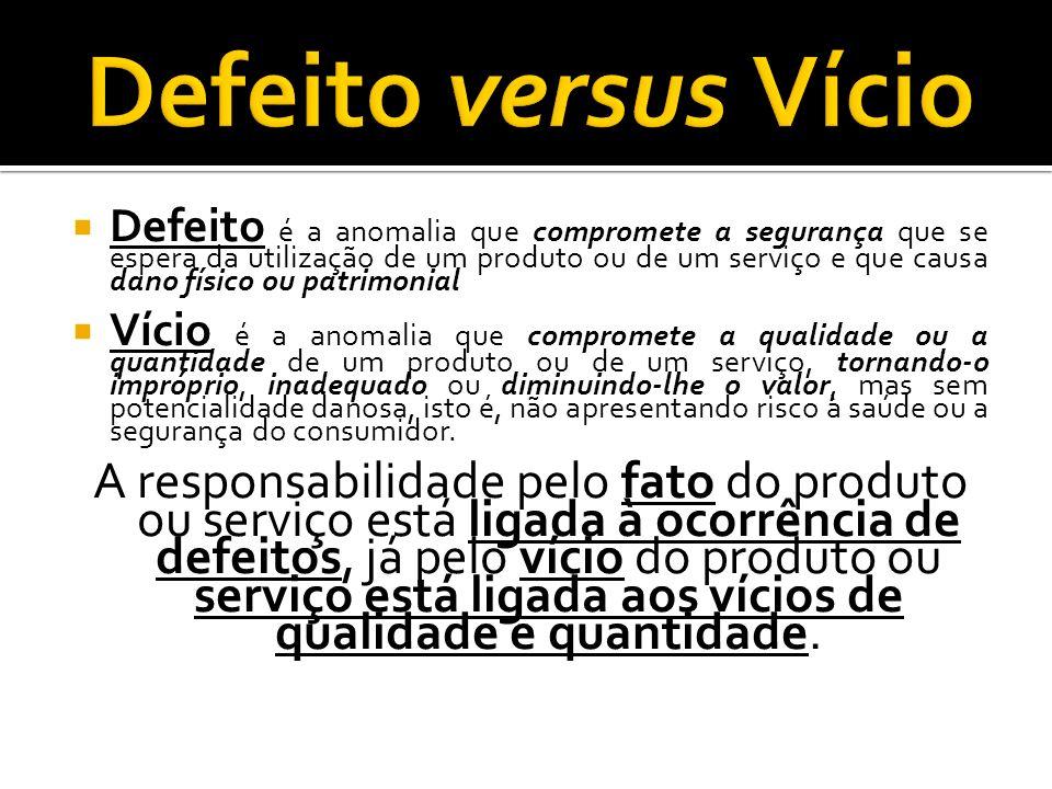 Defeito versus Vício