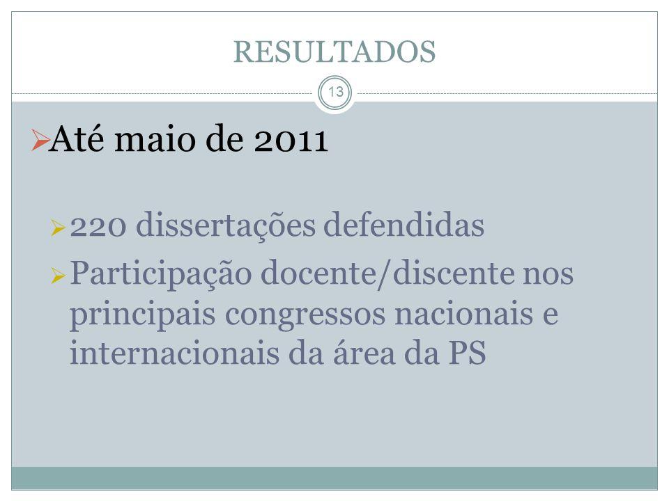 Até maio de 2011 220 dissertações defendidas