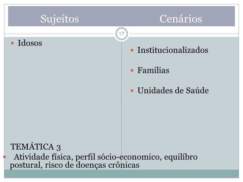 Sujeitos Cenários Idosos Institucionalizados Famílias