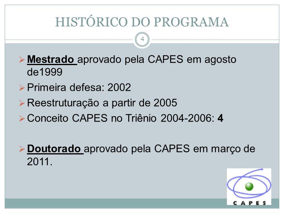 HISTÓRICO DO PROGRAMA Mestrado aprovado pela CAPES em agosto de1999