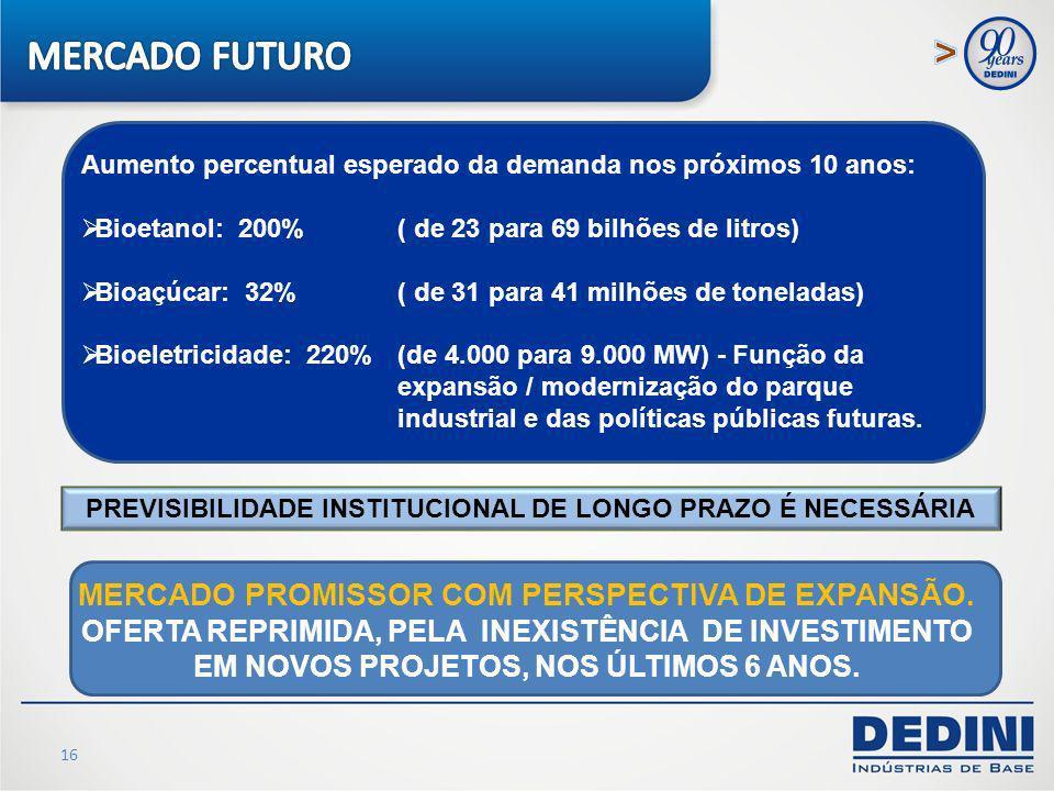 PREVISIBILIDADE INSTITUCIONAL DE LONGO PRAZO É NECESSÁRIA