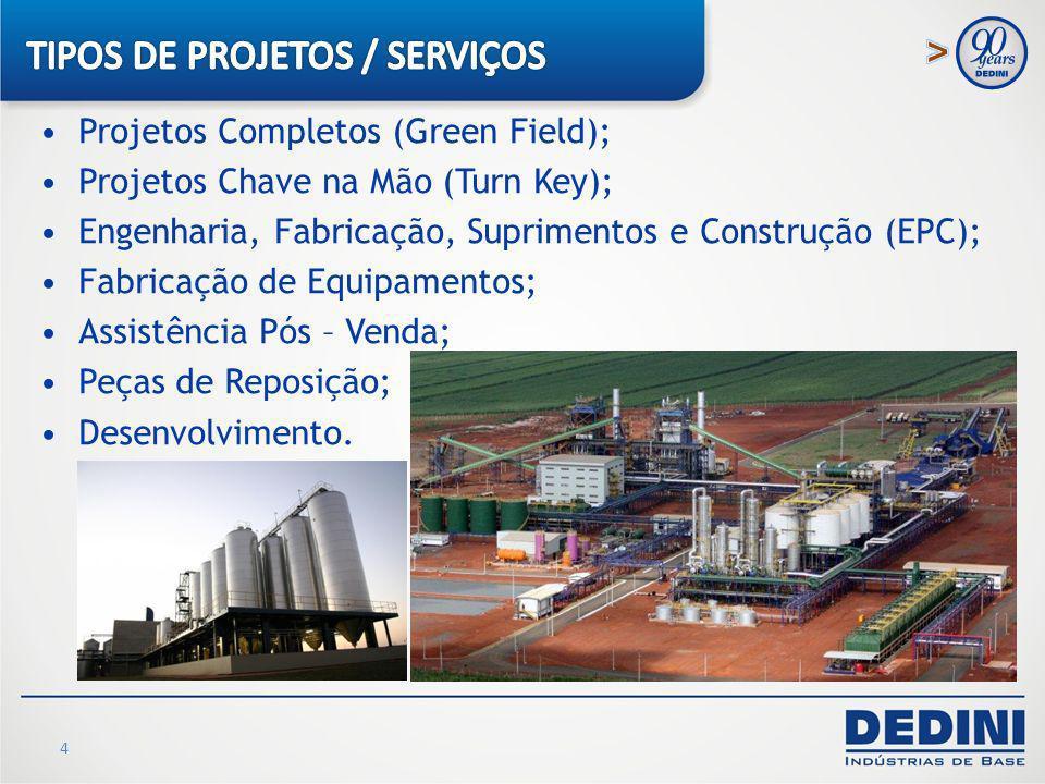 TIPOS DE PROJETOS / SERVIÇOS