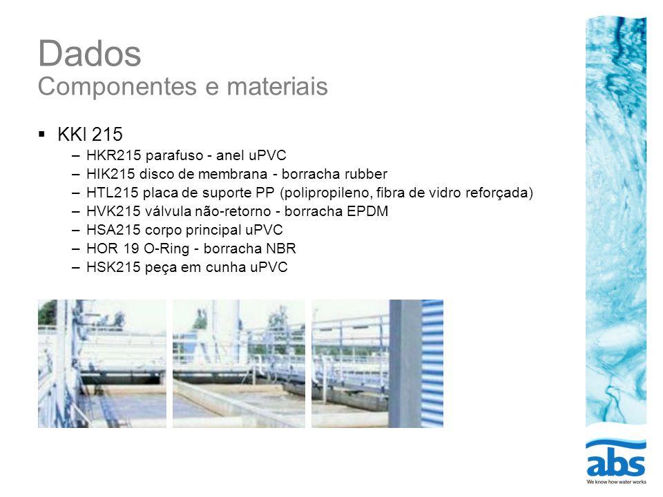 Dados Componentes e materiais