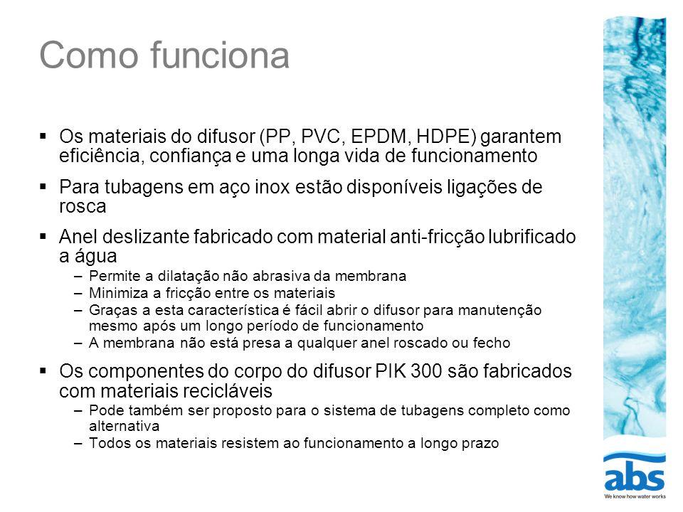 Como funciona Os materiais do difusor (PP, PVC, EPDM, HDPE) garantem eficiência, confiança e uma longa vida de funcionamento.