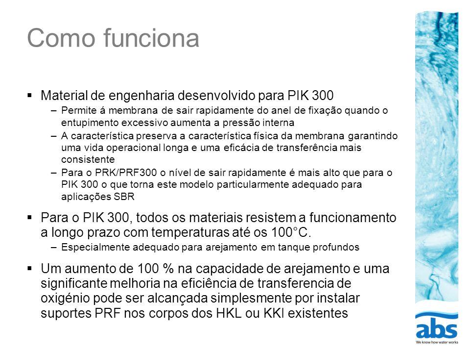 Como funciona Material de engenharia desenvolvido para PIK 300