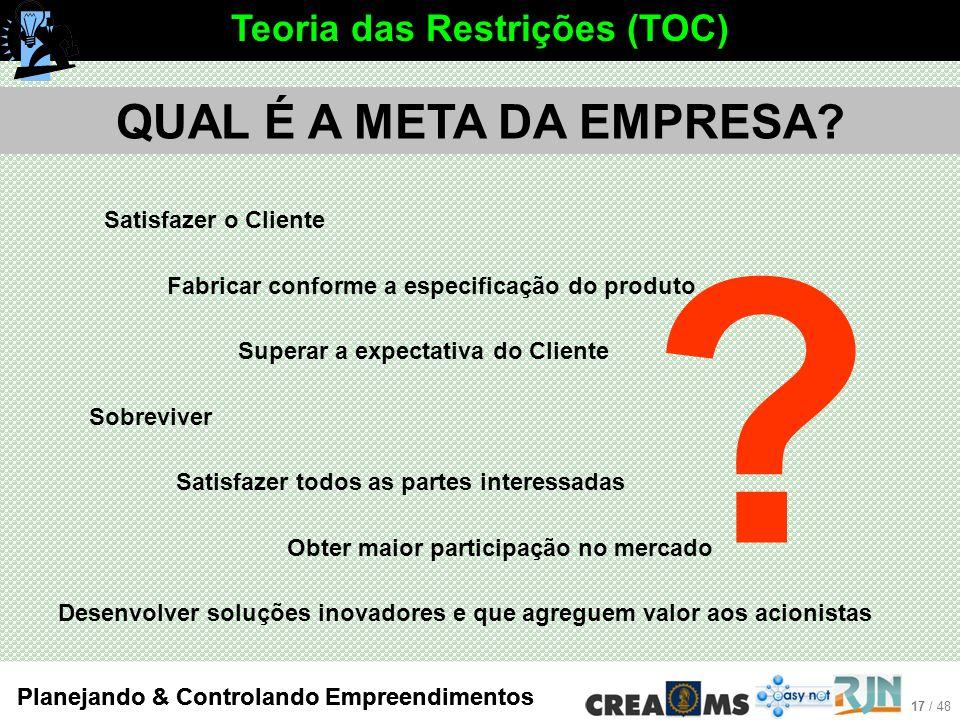 QUAL É A META DA EMPRESA Teoria das Restrições (TOC)