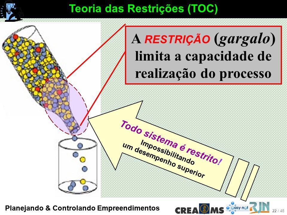 A RESTRIÇÃO (gargalo) limita a capacidade de realização do processo