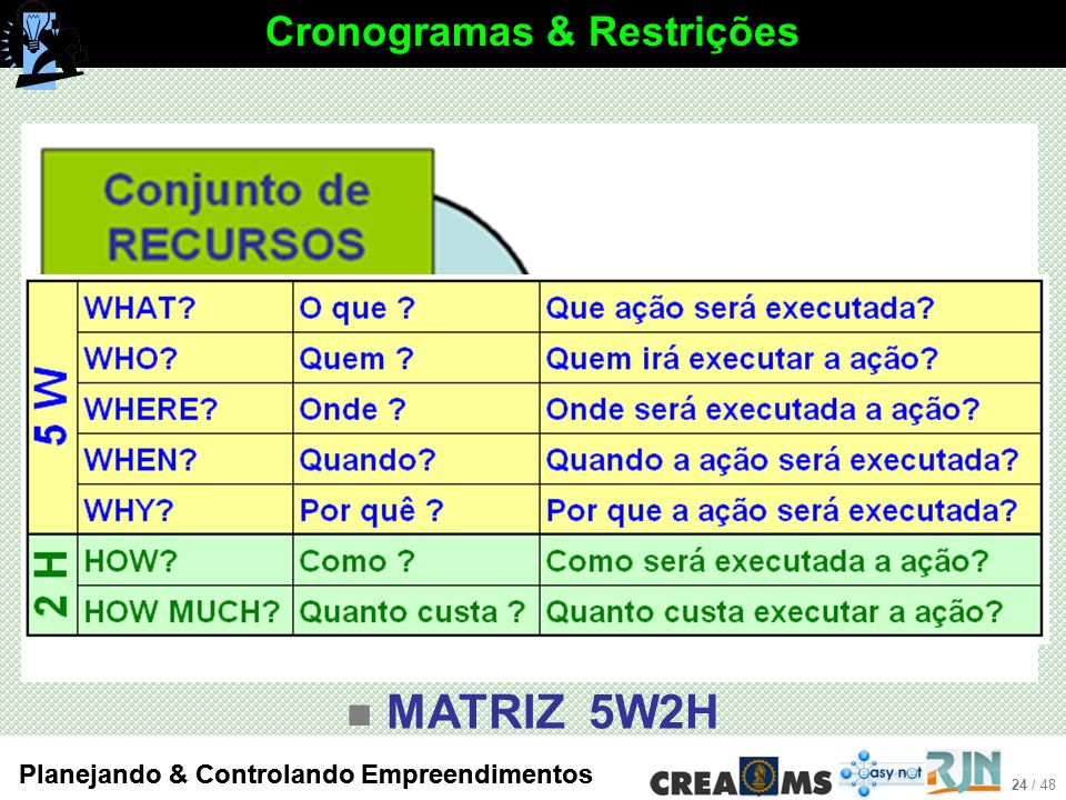 Cronogramas & Restrições