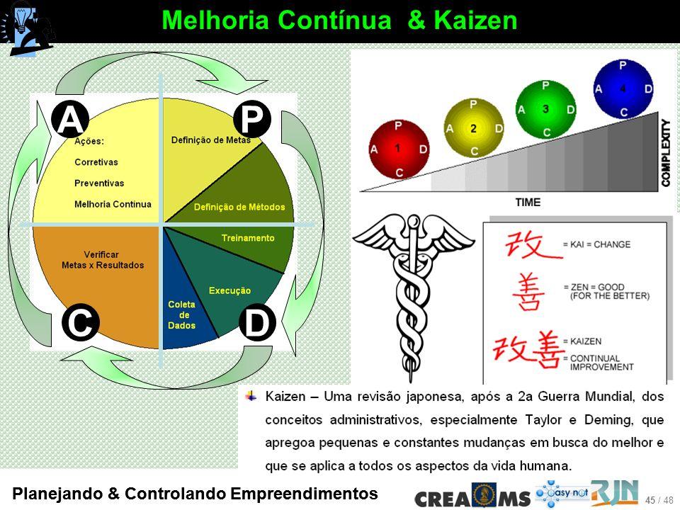 Melhoria Contínua & Kaizen