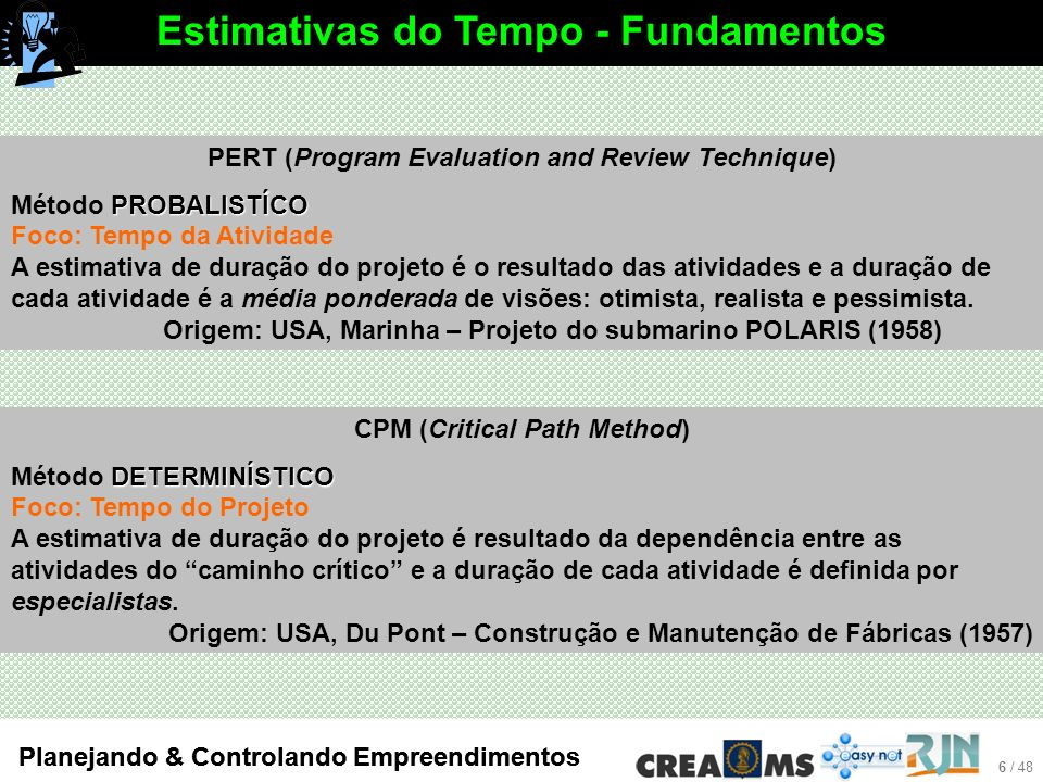 Estimativas do Tempo - Fundamentos