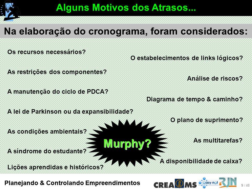Murphy Alguns Motivos dos Atrasos...