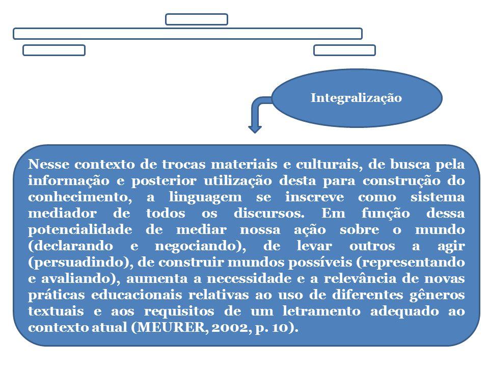 Integralização