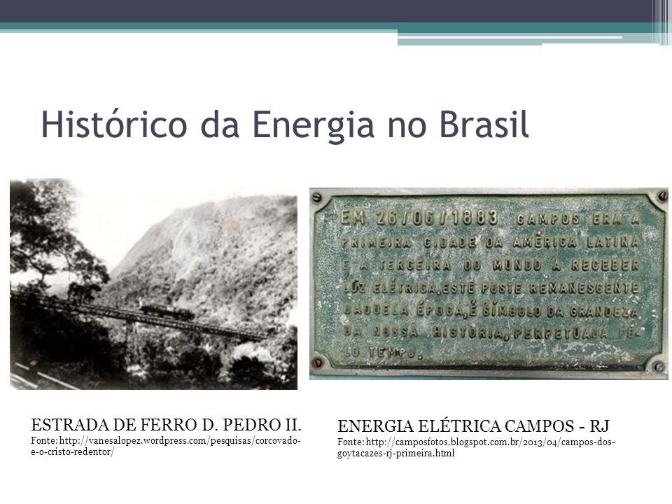 Histórico da Energia no Brasil