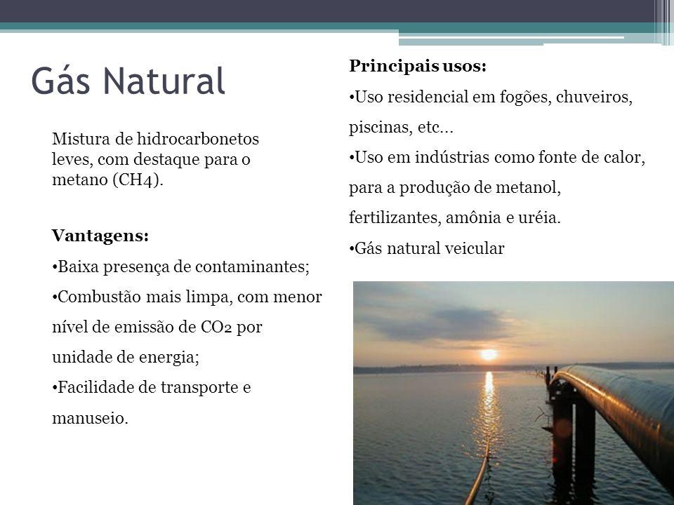 Gás Natural Principais usos: