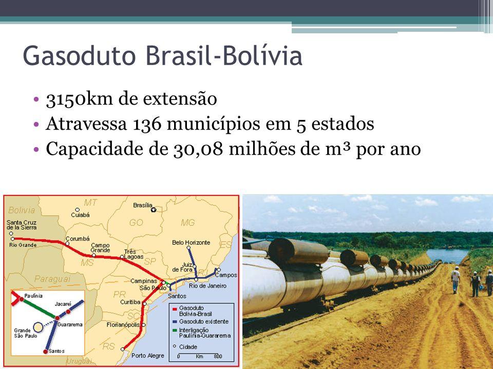 Gasoduto Brasil-Bolívia