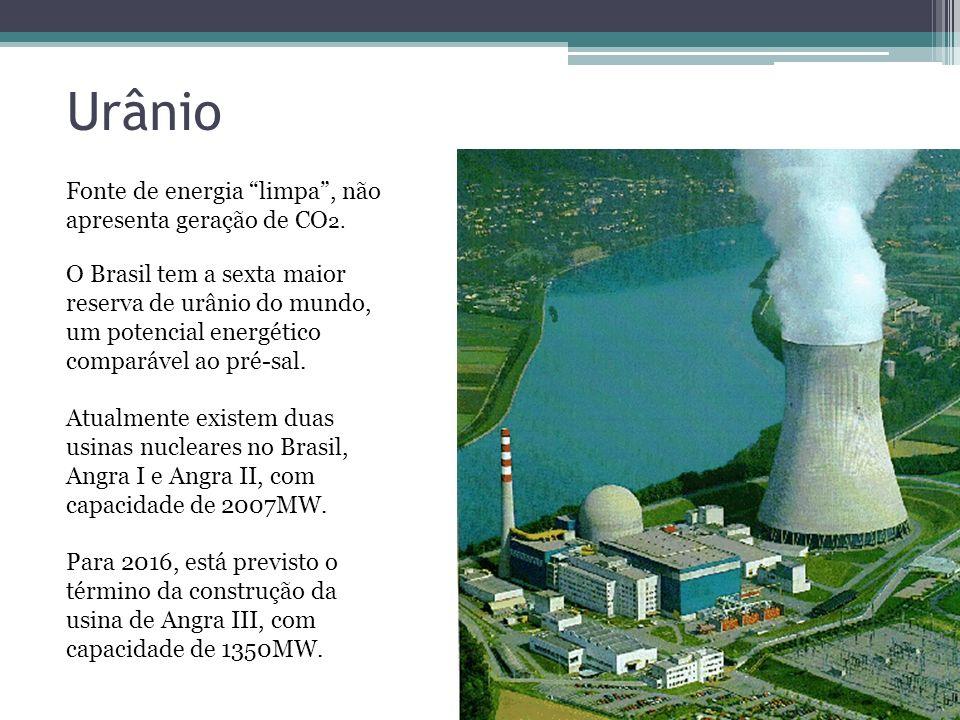 Urânio Fonte de energia limpa , não apresenta geração de CO2.