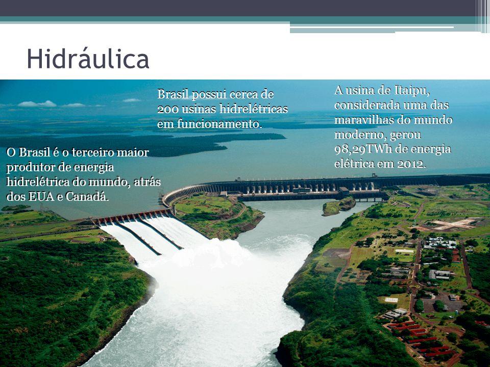 Hidráulica A usina de Itaipu, considerada uma das maravilhas do mundo moderno, gerou 98,29TWh de energia elétrica em 2012.
