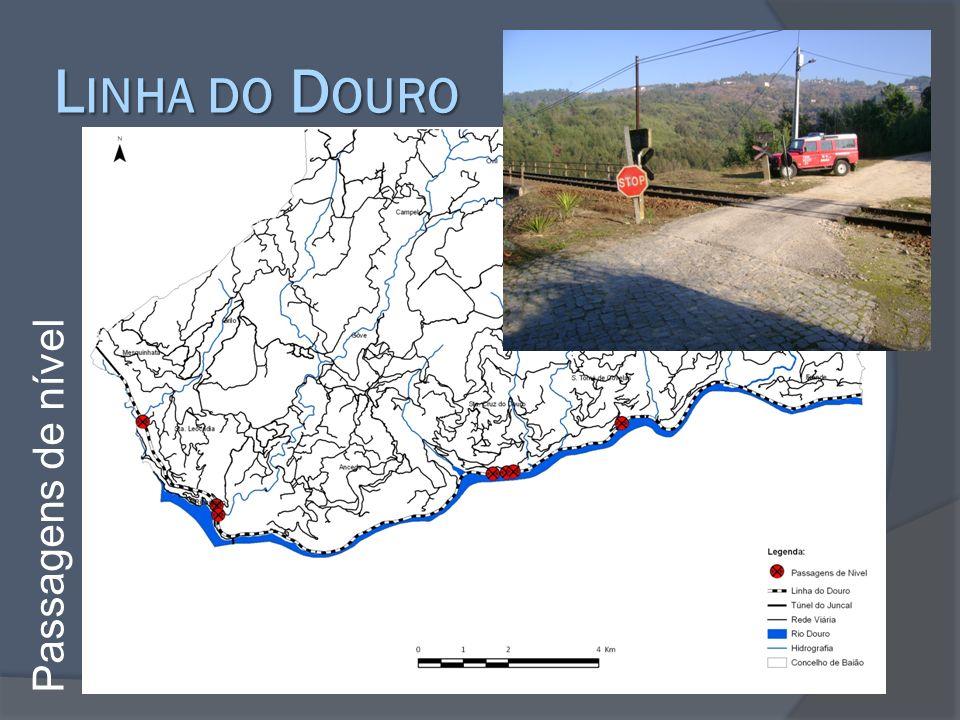 Linha do Douro Passagens de nível