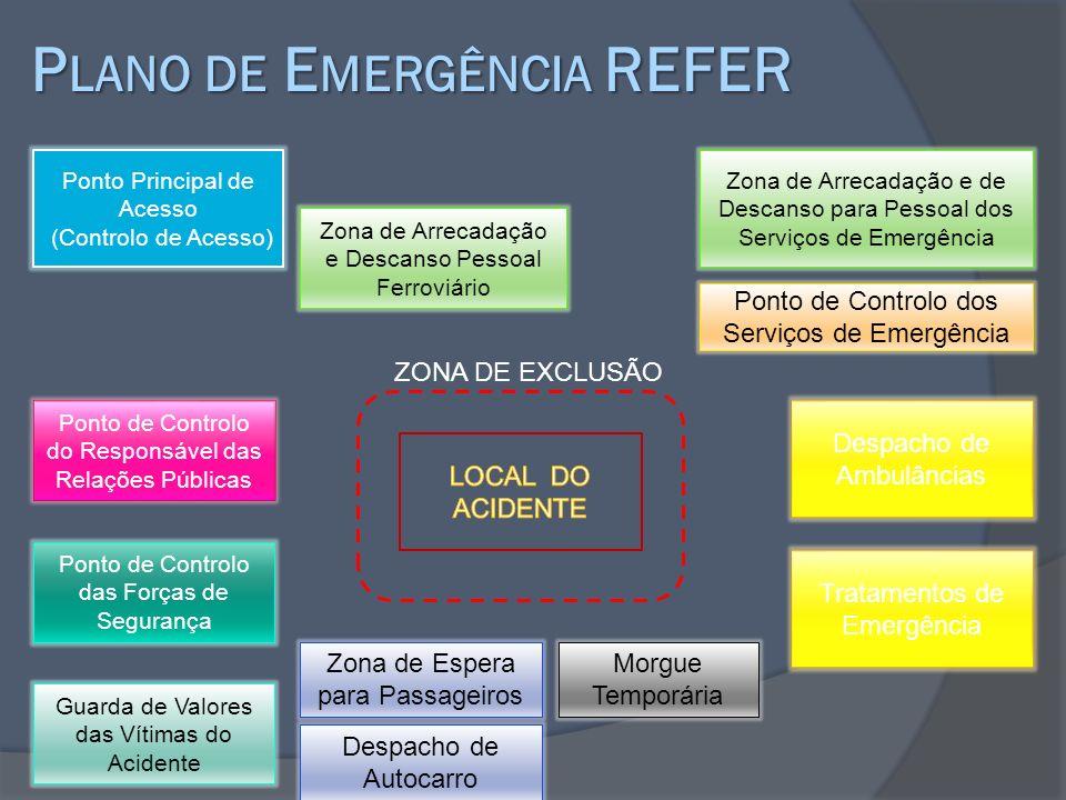 Plano de Emergência REFER