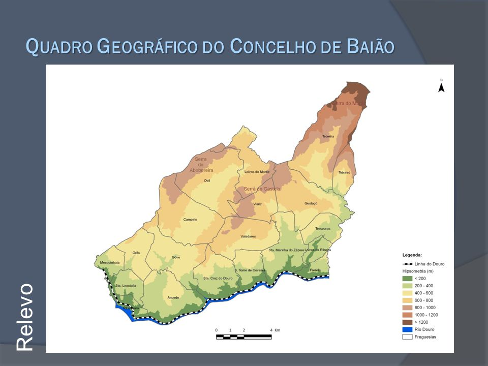 Quadro Geográfico do Concelho de Baião