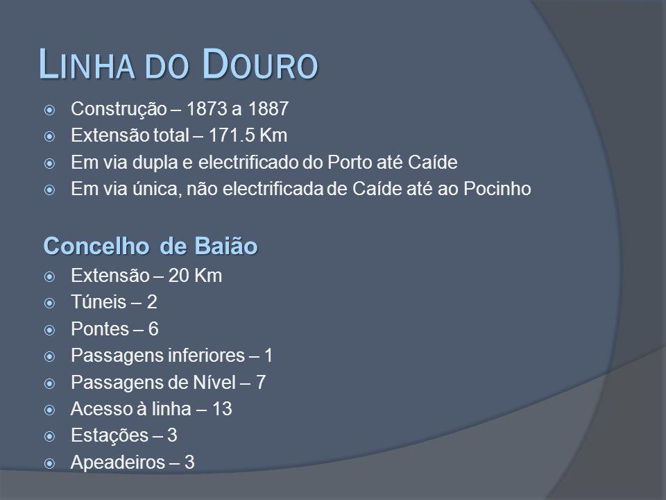 Linha do Douro Concelho de Baião Construção – 1873 a 1887
